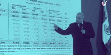 Verificacion AMLO Ultima 2020