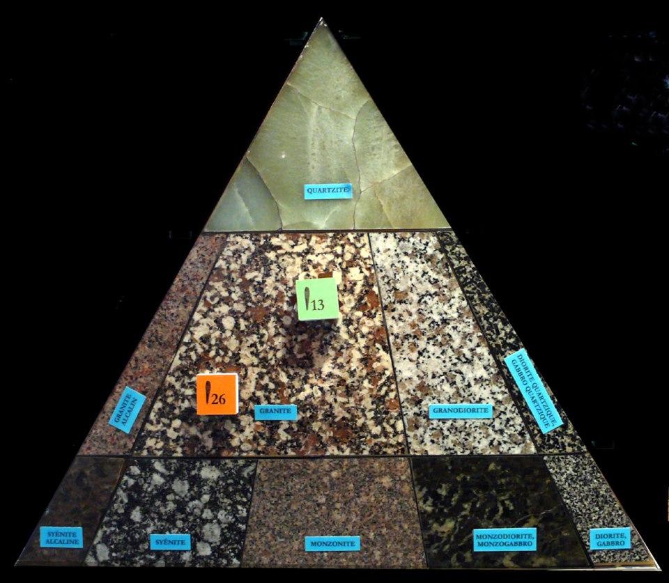 Nomenclatura de rocas metamórficas (I): Tipos composicionales (3/6)