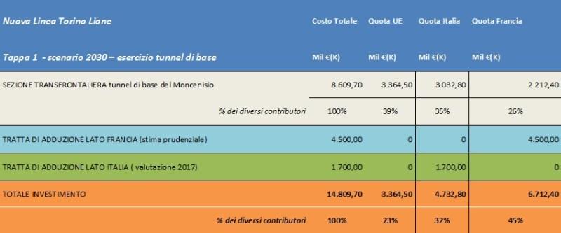 ripartizione_costi