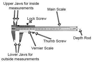 Vernier Caliper Functions & Important Parts  Vernier Calipers