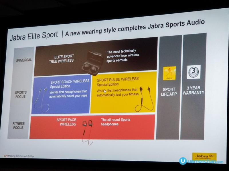 Jabra Sport portfolio