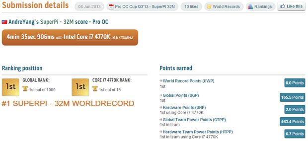 ASUS-ROG-Maximus-VI-Extreme-SuperPi-32M-world-record