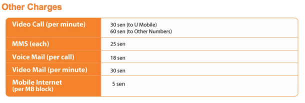 U Mobile Prepaid other charges