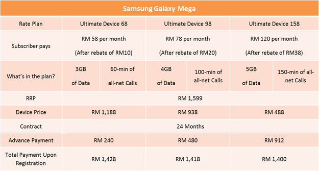 UMobile_ultimate_device_plans1