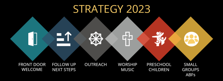 STRATEGY 2023 GRAPHIC