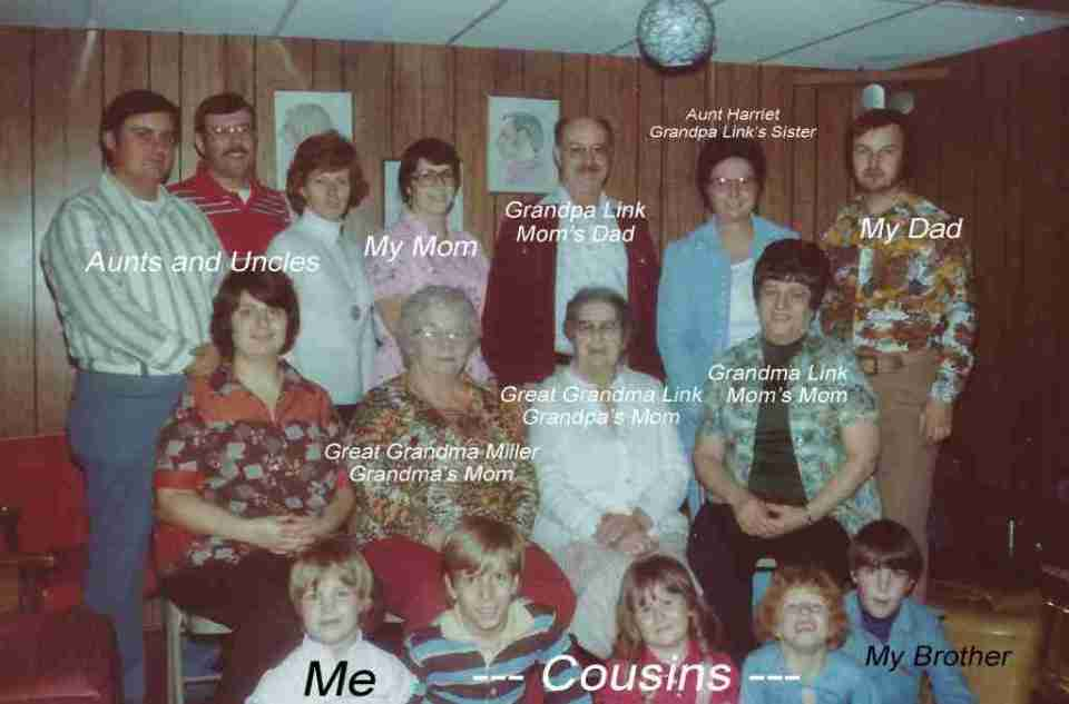 large group of people labeled with relationships - grandparents here do not have sassy grandparent names