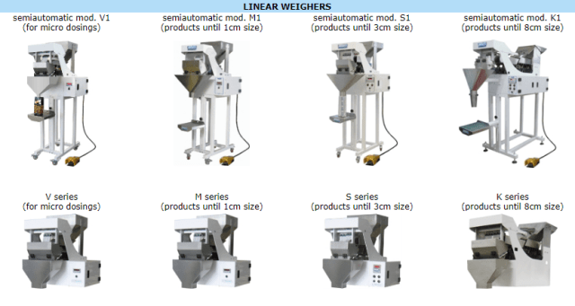 Linear Weighers and Dosers