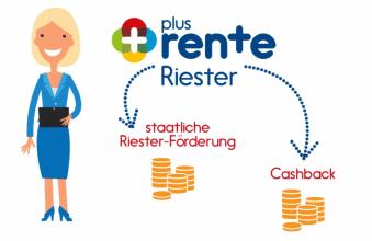 RiesterRente-Plus - die Bayerische