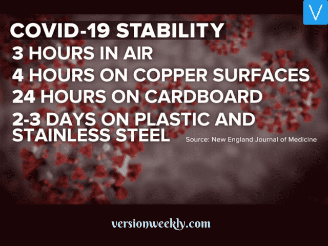 Covid19 stability timings