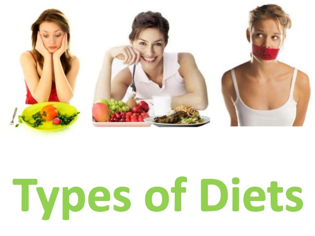 What are Types of Diet