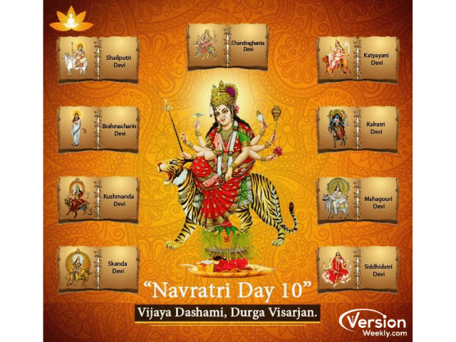 Navratri 10 Durga Devi Avatars