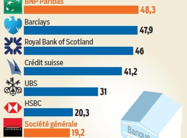 Produits%20d%C3%A9riv%C3%A9s%20banques%20europ%C3%A9ennes%2012.2013.jpg
