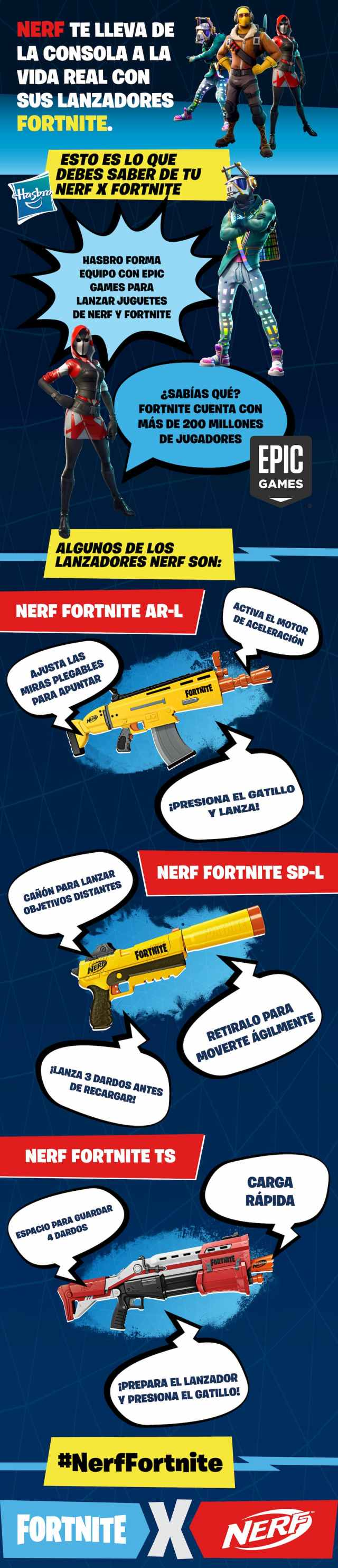 NerfFortnite