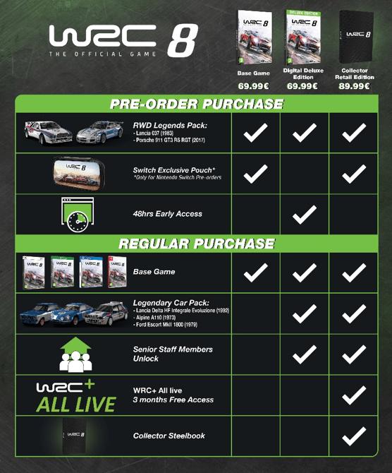 WRC8-