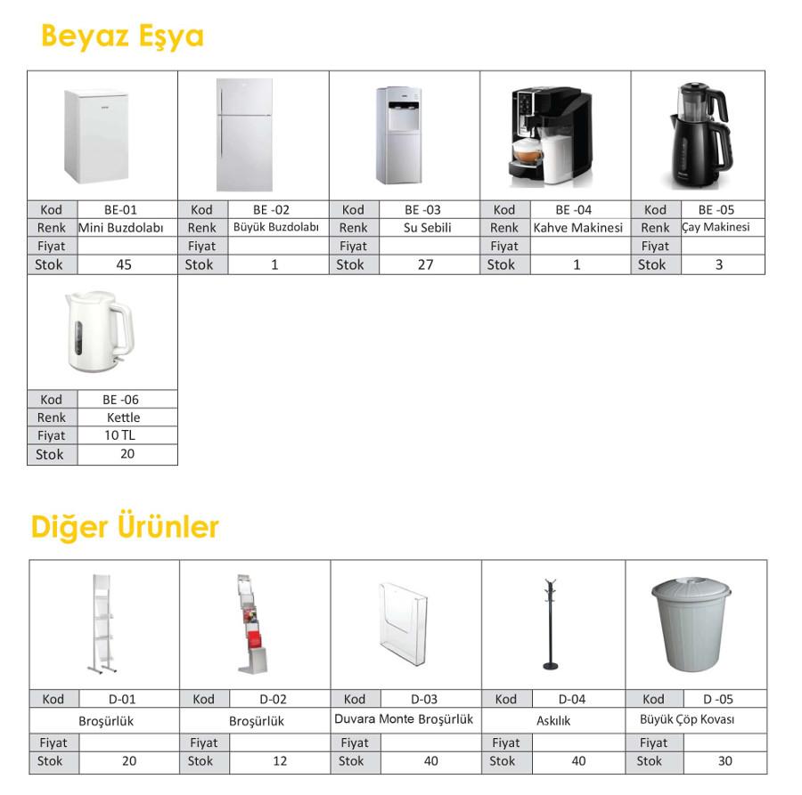 kiralık mutfak ve elektrik malzemeleri