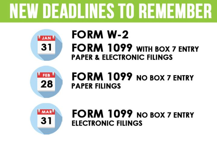 New Form 1099 Deadline Be Prepared And Beat It
