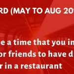 Describe a time that you invited family or friends to have dinner at home or in a restaurant