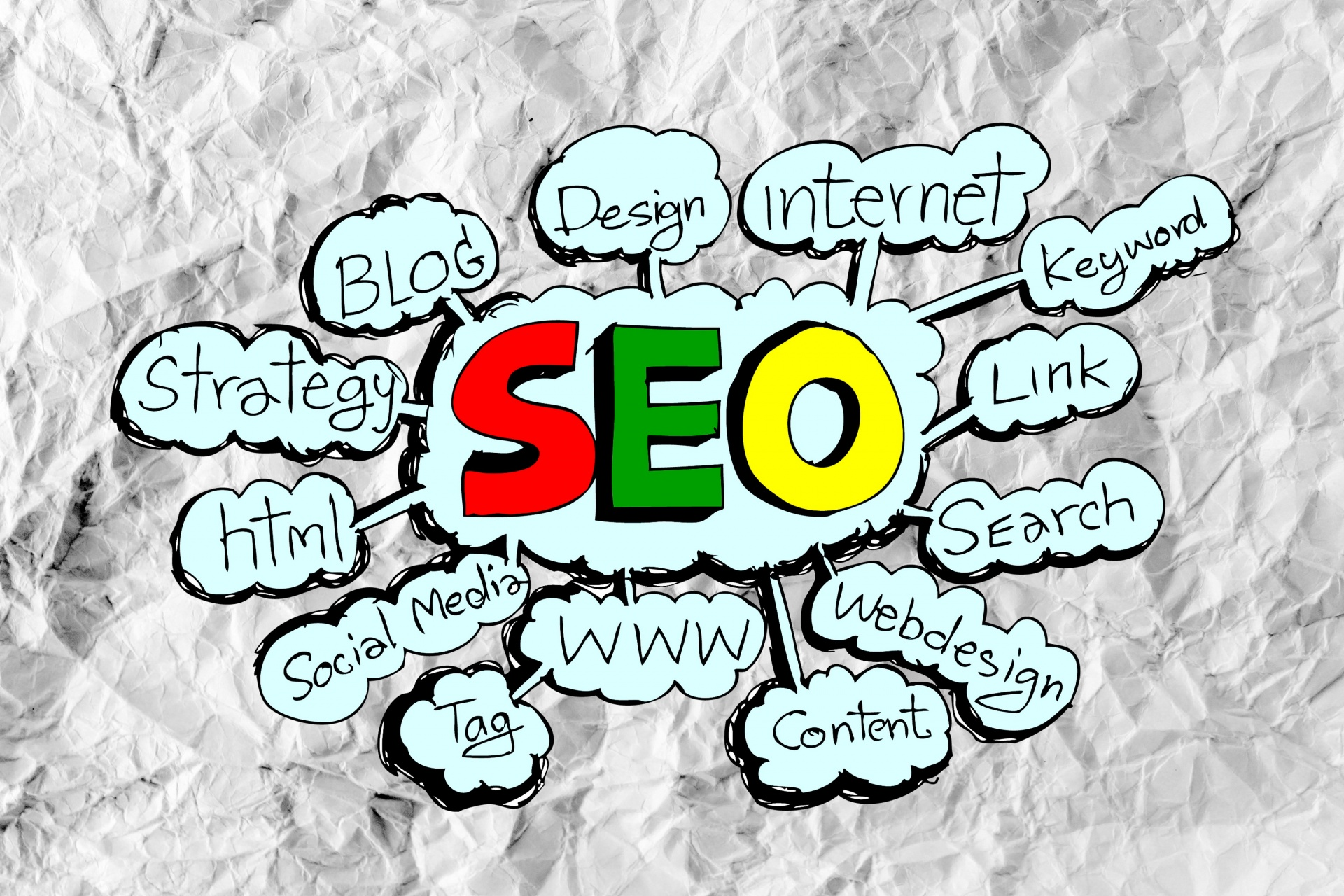 SEO for small businesses to increase profits & organic search results