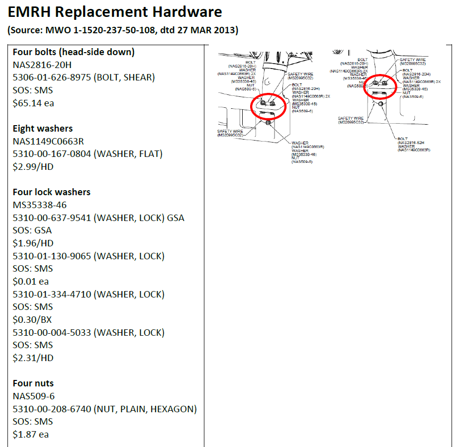 EMRH Replacement Hardware