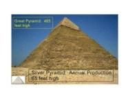 Zilver Pyramide