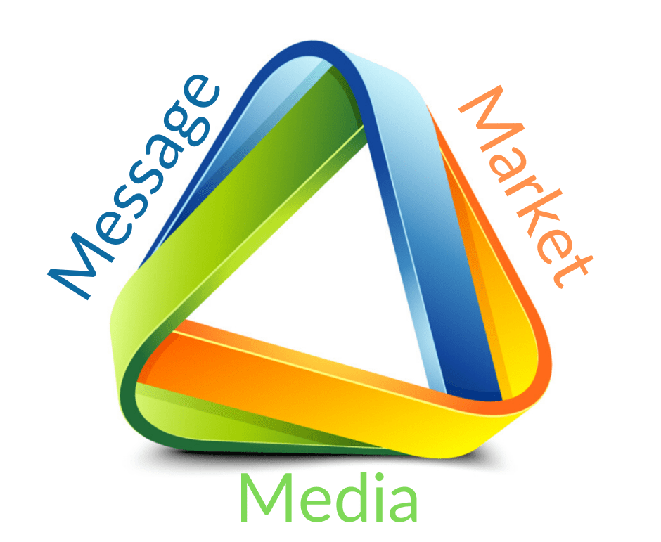 get more customers using the marketing triangle