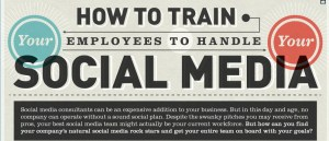 How to Train Employees To Handle Social Media