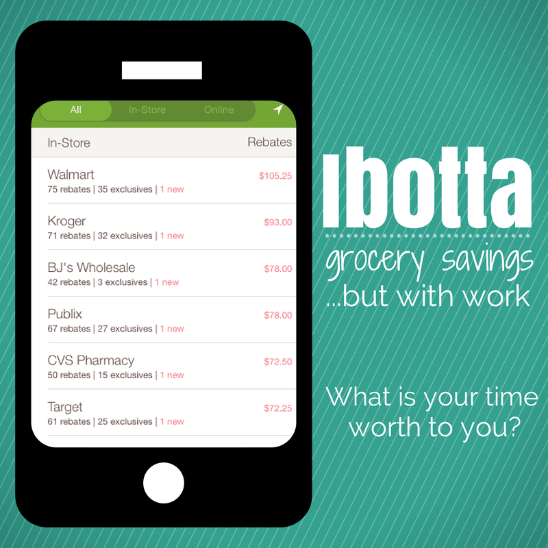 Grocery savings - Ibotta App (1/2)