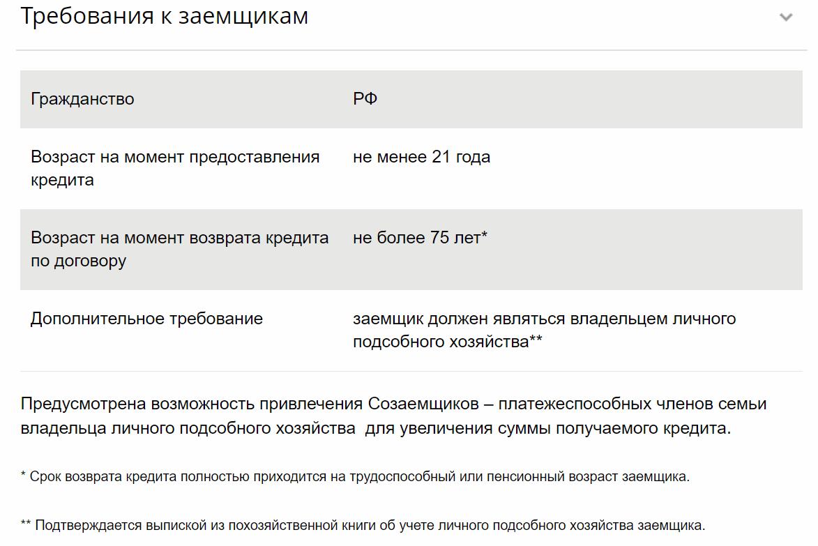 кредит 25 тысяч рублей