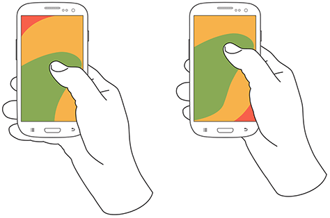 How most people hold smartphones in one hand