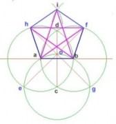 The Healing Wisdom of Sacred Geometry