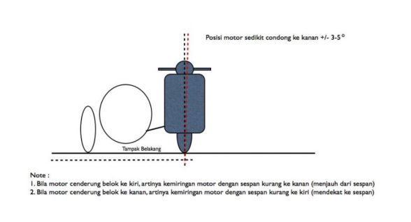 adjusting sidecar angle