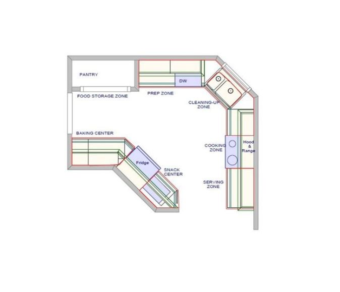 Image of existing kitchen floorplan