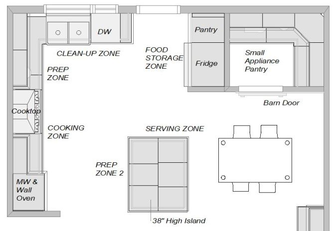 proposed kitchen design floorplan