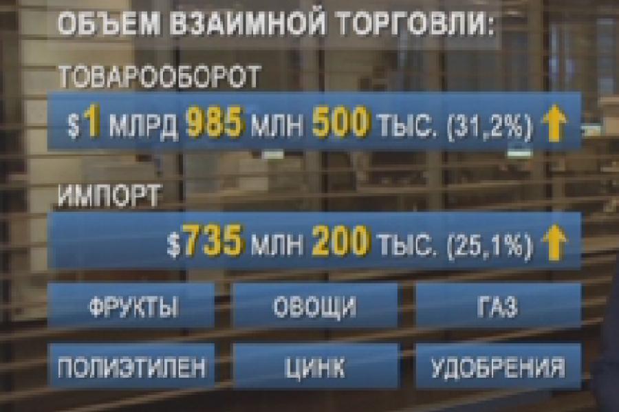 Товароборот Казахстана и Узбекистана достиг 2 миллиардов долларов