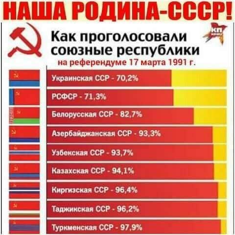 Володин: назовем имена виновных в развале СССР