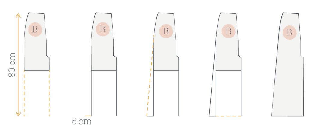 Illustration explication pièce B