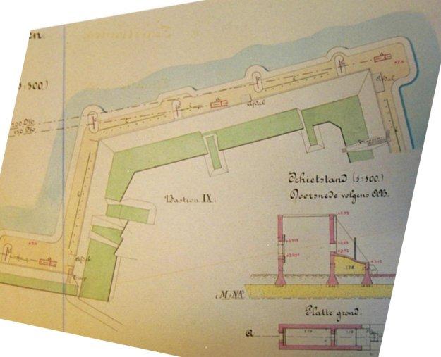Det schietbaan 1893 schietstand