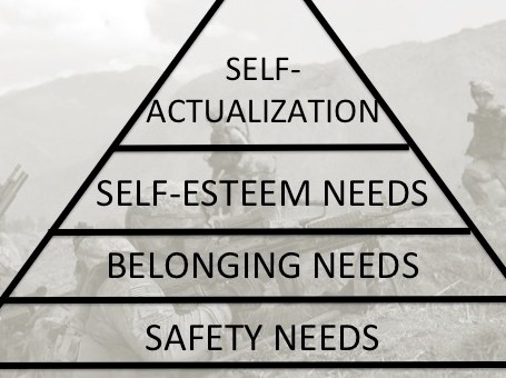 Veterans and Maslow's Hierarchy of Needs