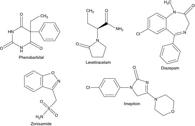 Diagram shows chemical structures of phenobarbital, levetiracetam, diazepam, zonisamide, and imepitoin.