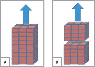 Figure 1.8a