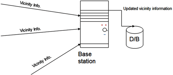 Figure978-1-5225-5640-4.ch001.f04
