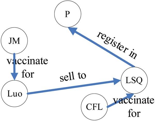 Figure978-1-5225-5640-4.ch002.f02