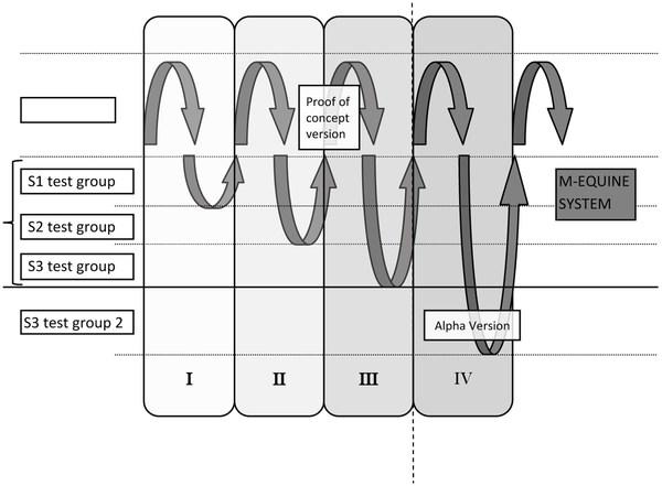Figure978-1-5225-5640-4.ch010.f01