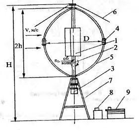 ротор онипко своими руками чертежи