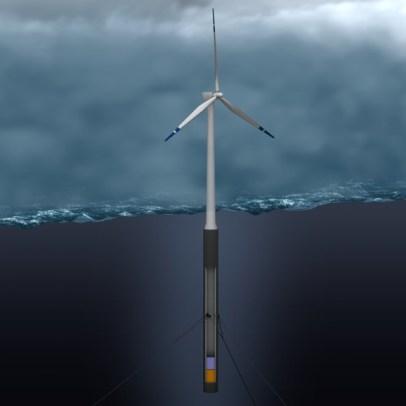 wind-poplavok