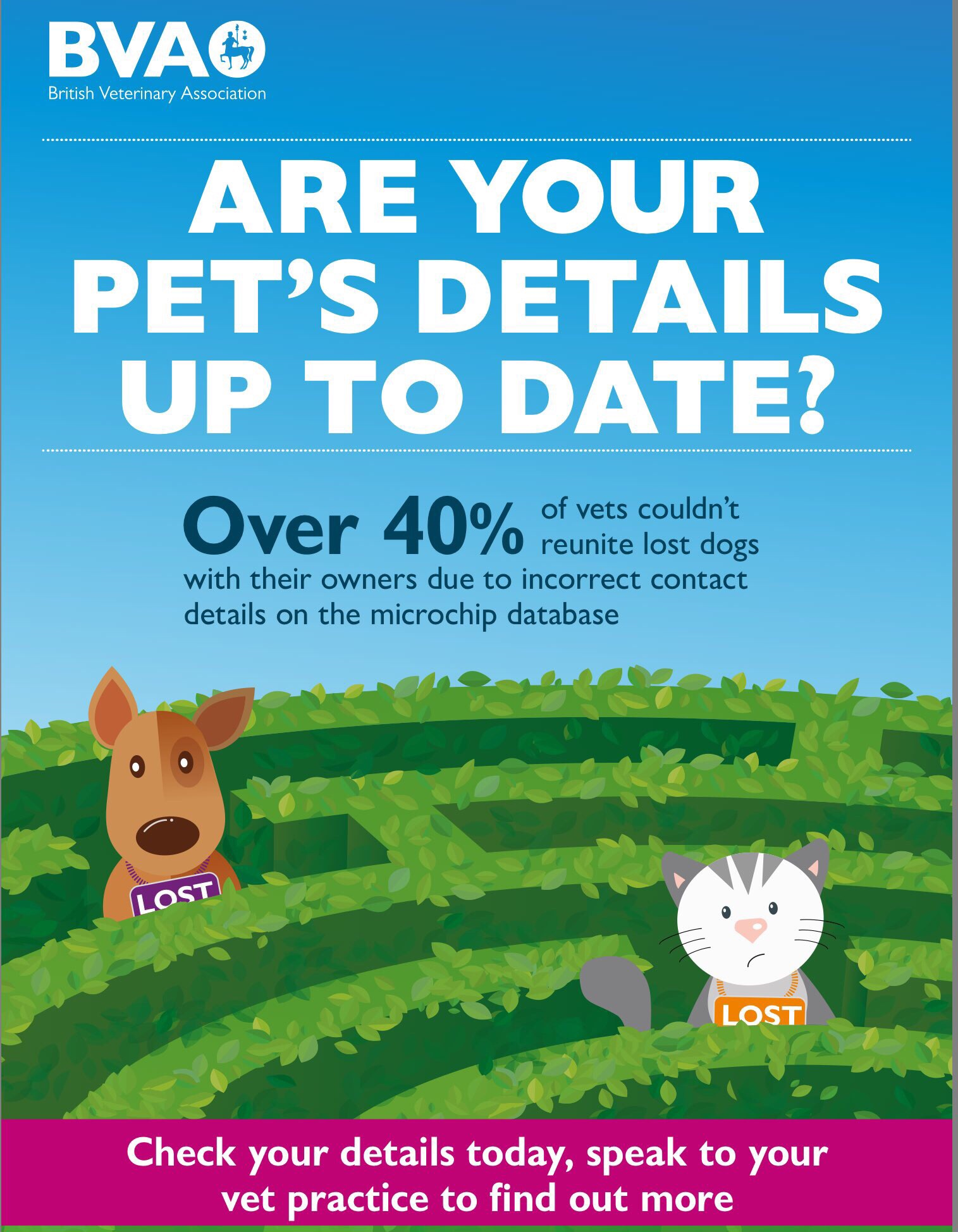 Are your pet's microchip details up to date? Poster for your Vet.