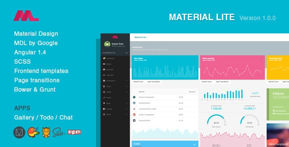 Materil V1 0 2 Angular Material Design Admin Template Free