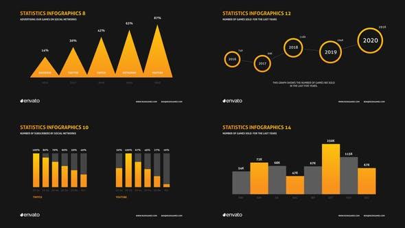 Company Infographics Presentation