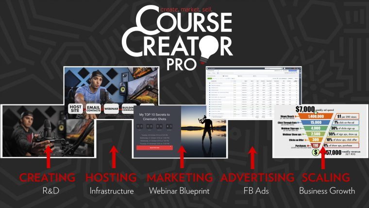 Course Creator Pro Learn How to Build, Market, & Sell Online Courses
