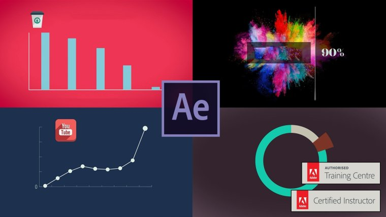 Adobe After Effects CC - Animated Infographic Video & Data Visualisation By Daniel Scott